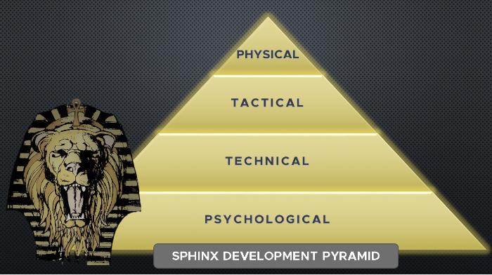 pyramid 7.PNG