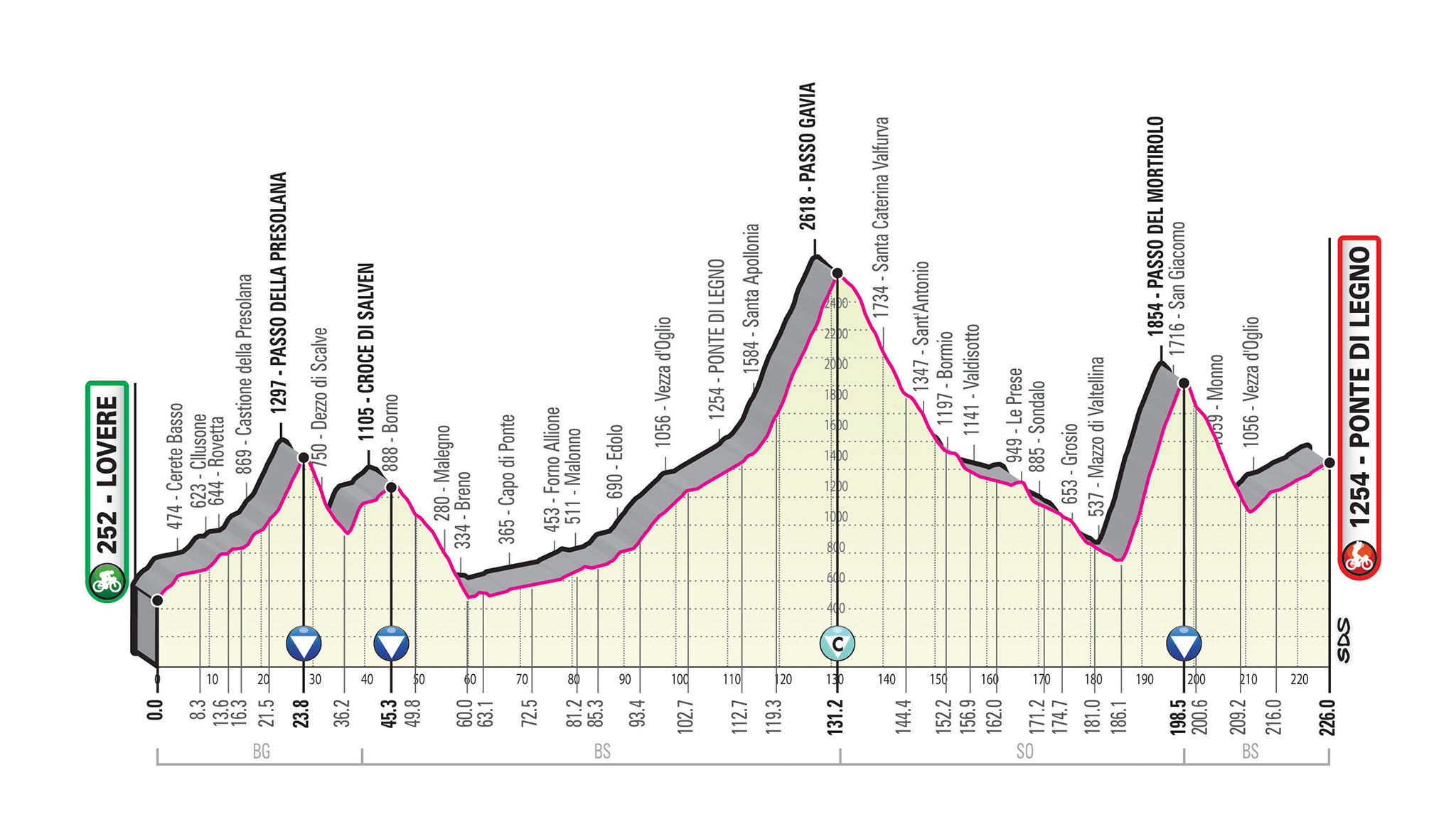 italy-bike-tours-giro-ditalia-stage-16.jpg