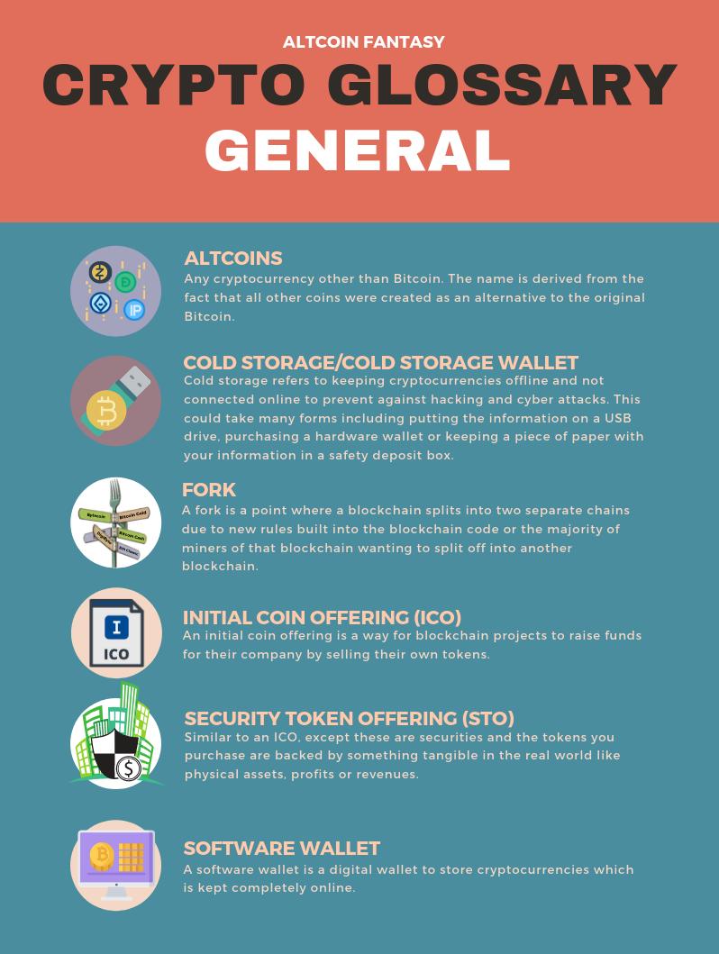 Crypto_Glossary_V3.1.png