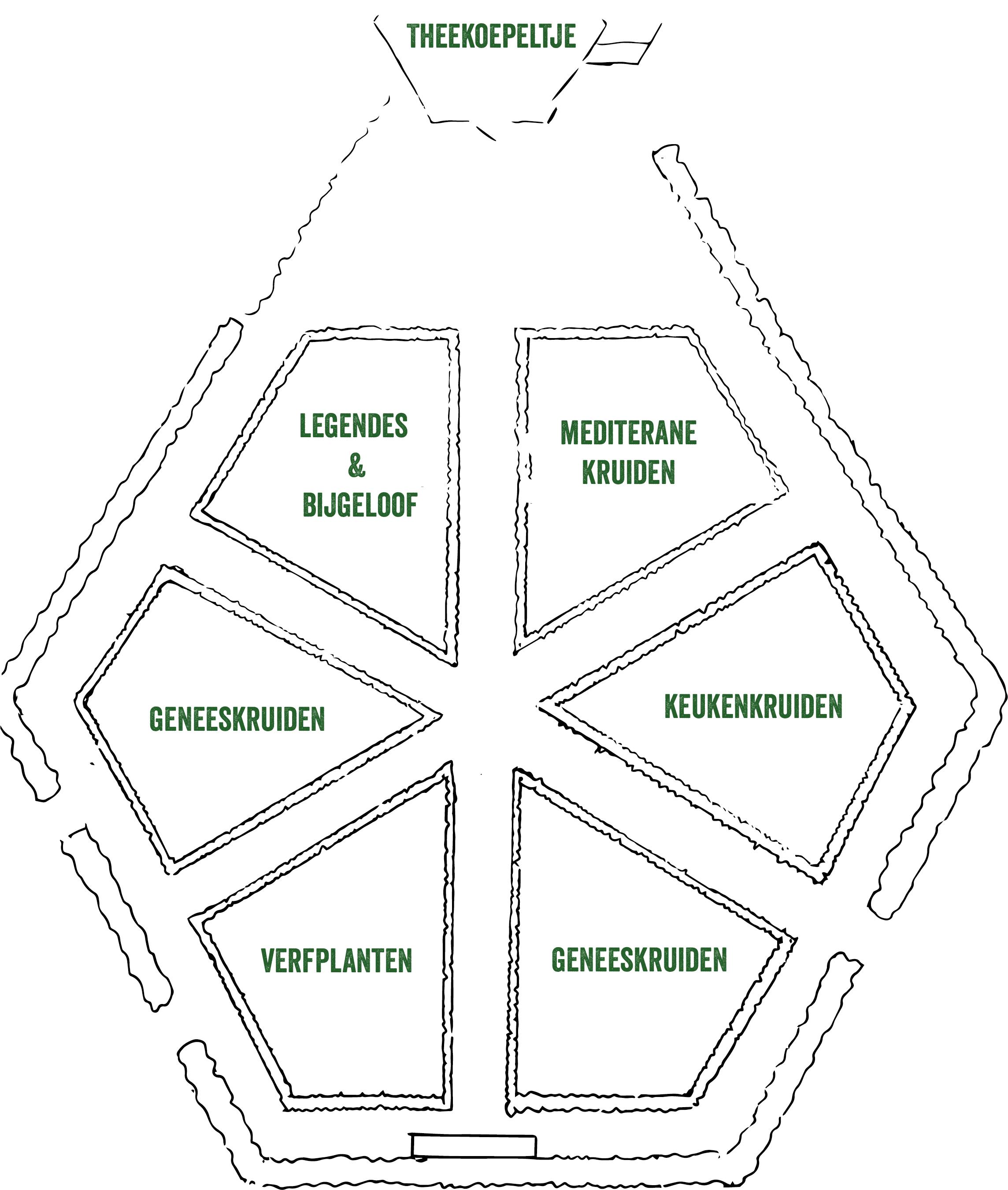kruidentuin layout.jpg