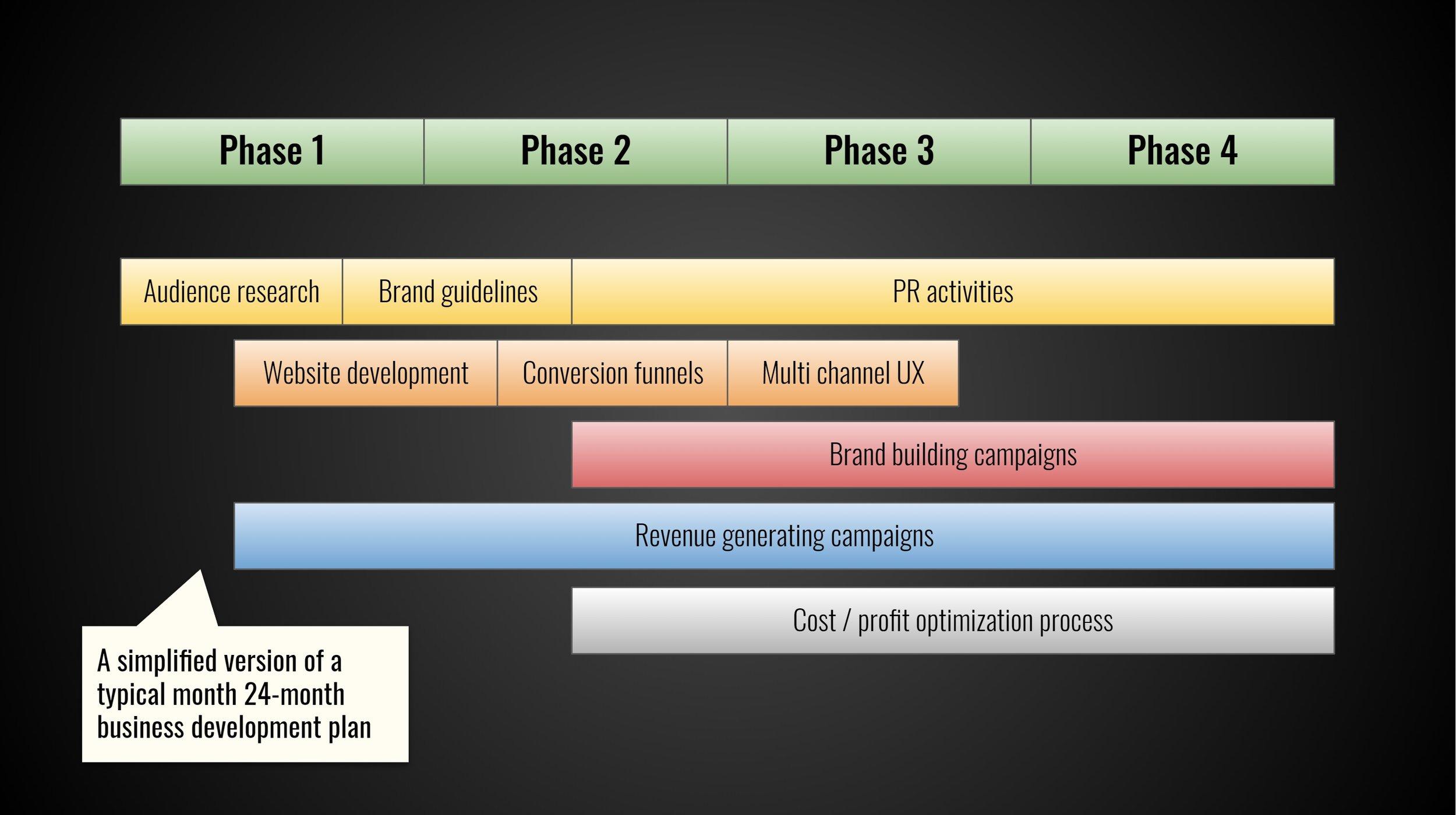 project plan.jpg