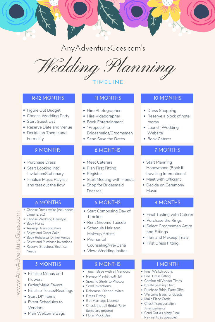 Any Adventure Goes' Wedding Planning Timeline (1).png