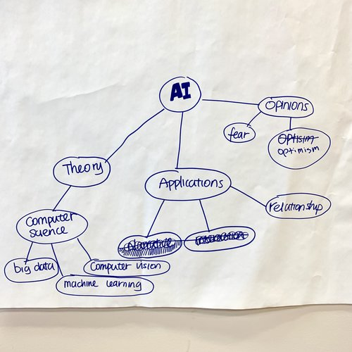 Mind Map 1.jpeg