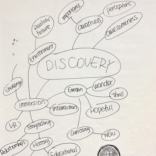 Mind Map 2.jpeg