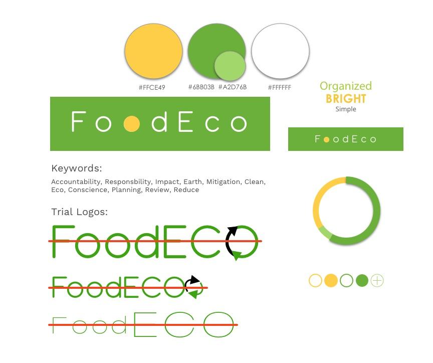 FoodEco+Branding.jpg