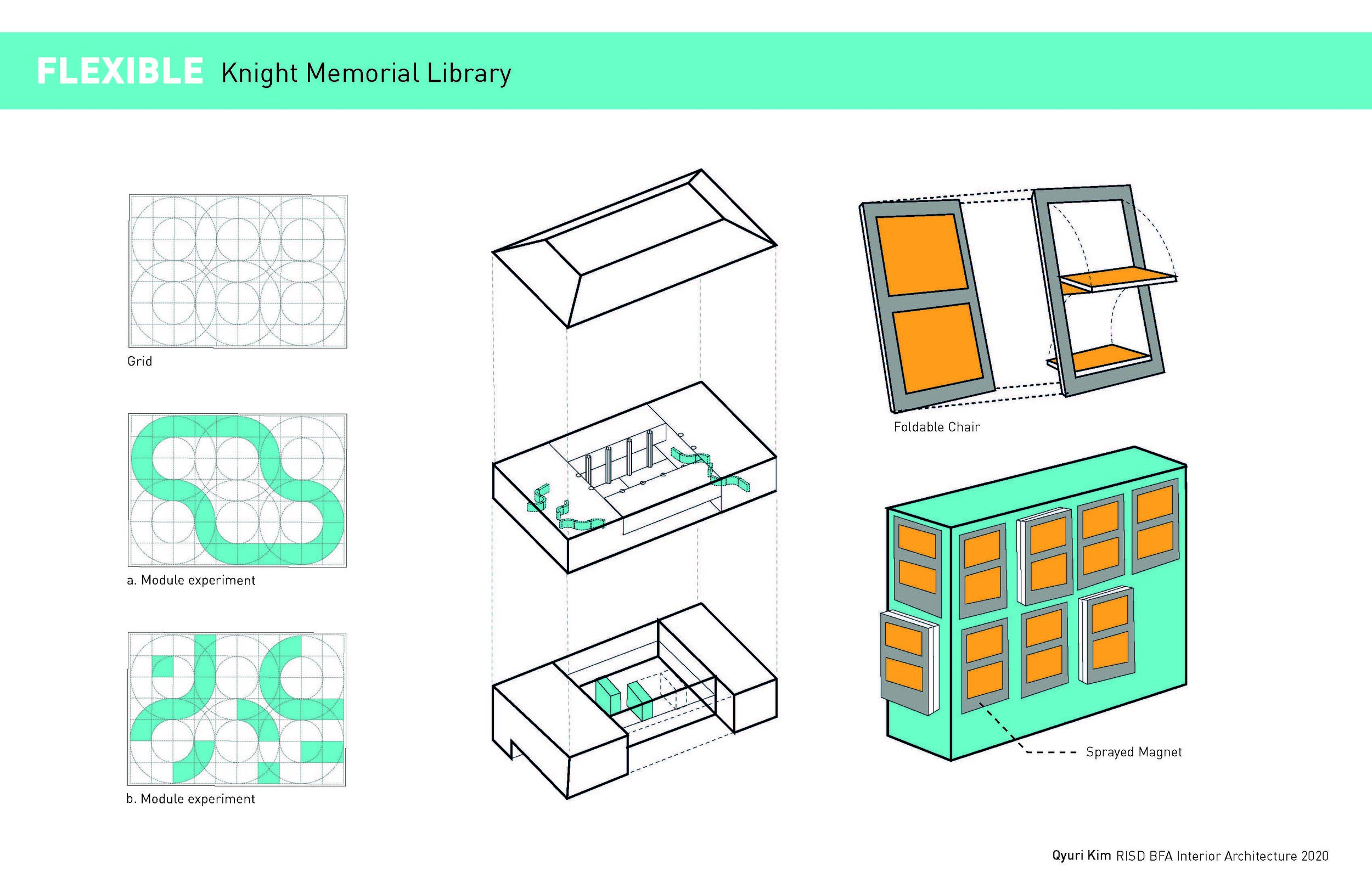 The library holds various activities for different purposes which requires dynamic and frequent changes in space. With modular furniture, the library becomes more flexible and interesting space. It also makes the library an interactive space because the users can actually change the composition. Furniture like desk, bookshelf, and chair can be modular that can create different partitions and become walls themselves. The shape of modular furniture is inspired from basic geometry: quarter of a circle and a rectangle. By combining and joining them in multiple ways, the library can be more dynamic and easily transformed into different units. Applying similar theory, the basement is an open space with modular walls and foldable chairs. The chairs are made with lightweight material and applied magnet with spray. When they are not in use, the chairs can all be attached on the steel walls, which maximizes the use of space.
