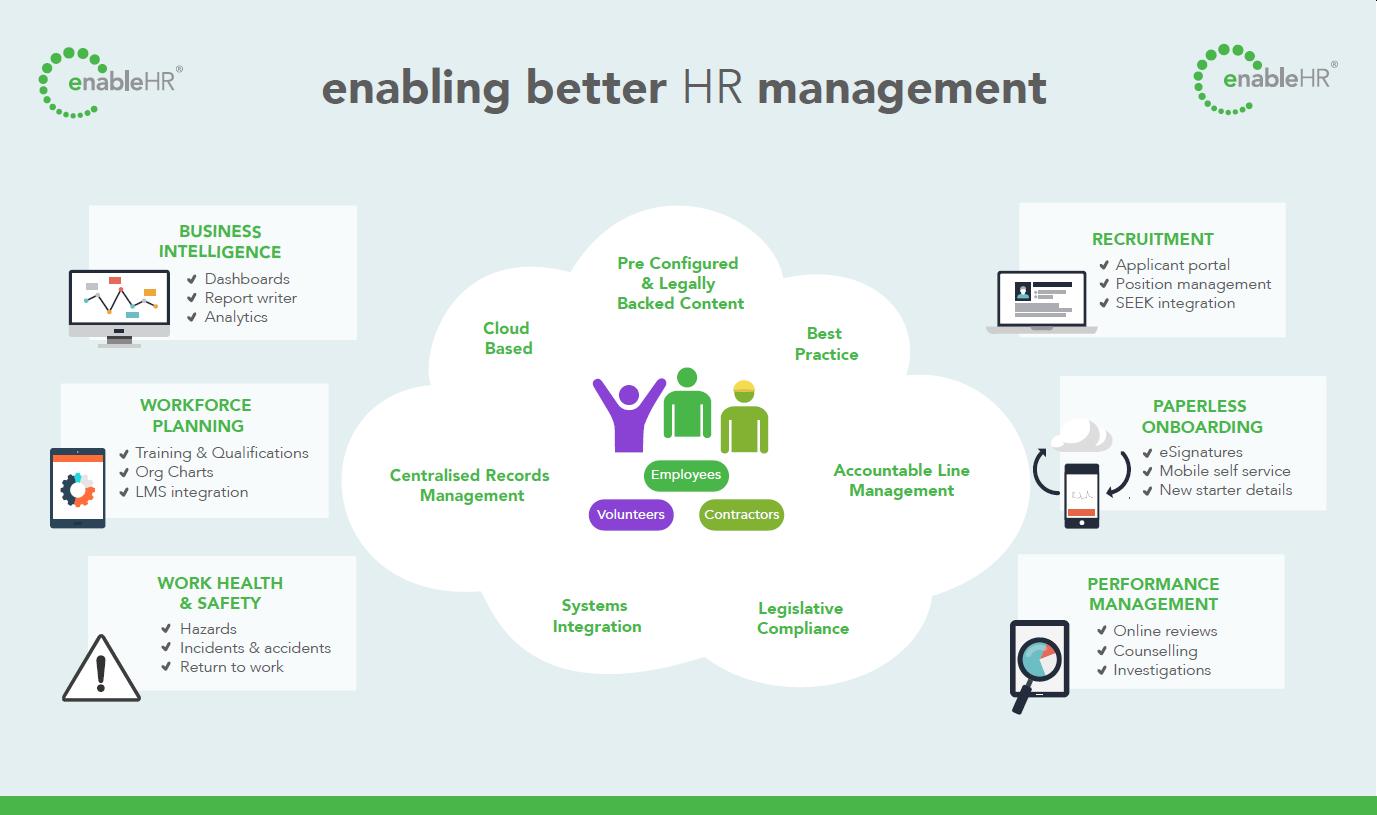 Enable HR - Enabling Better HR Management - Banner.png