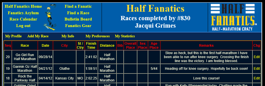 half fanatics stats