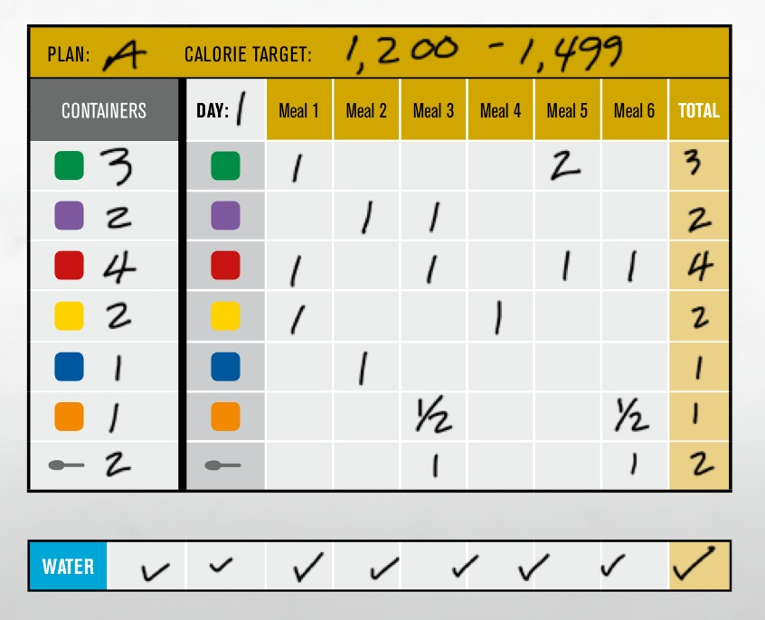 hammer and chisel meal plan WeighToMaintain.com