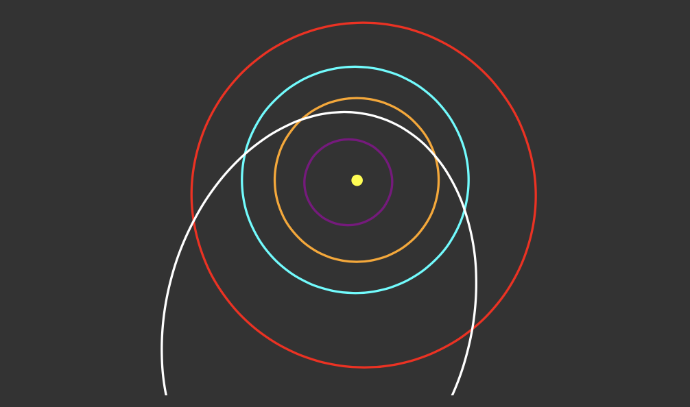 Blue orbit is the Earth, while white marks orbit of the asteroid 4431 Poseidon.