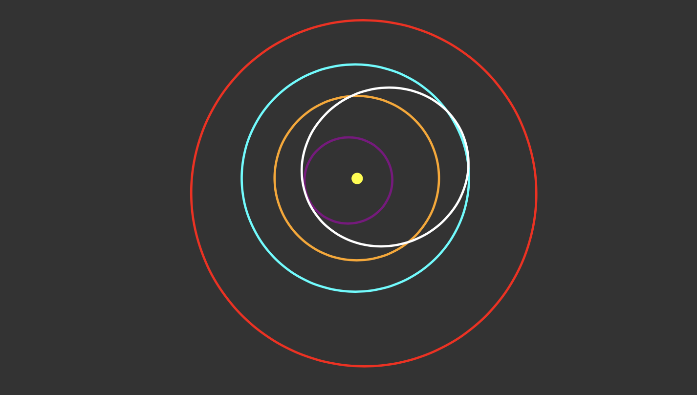 Blue orbit is the Earth. White eclipse marks orbit of the asteroid 162385..