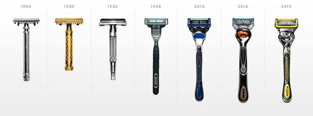 Gillette-Evolution.jpg