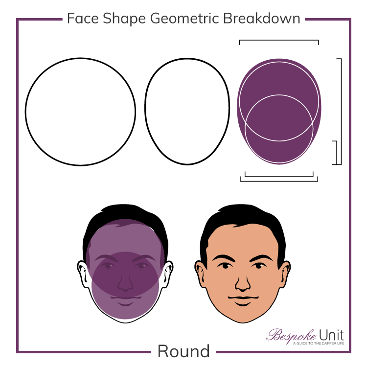 Round Face Type