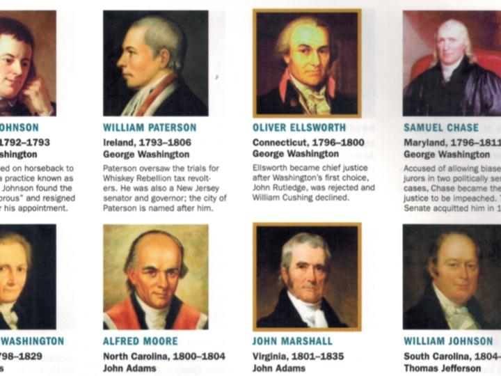 A History of the Supreme Court - TIME Special Edition (print) | October 13, 2017A complete history, in thumbnails. For TIME Thurgood Marshall: The Visionary.
