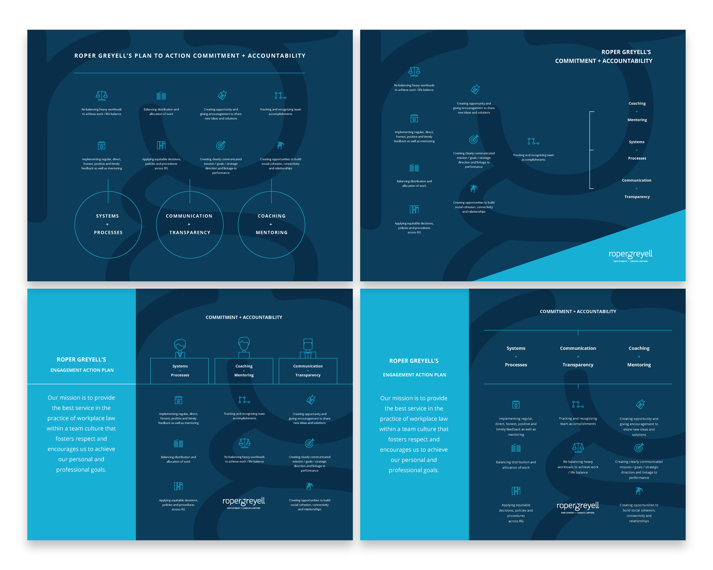 Several infographic layouts for Roper Greyell's action plan to ensure employee satisfaction.