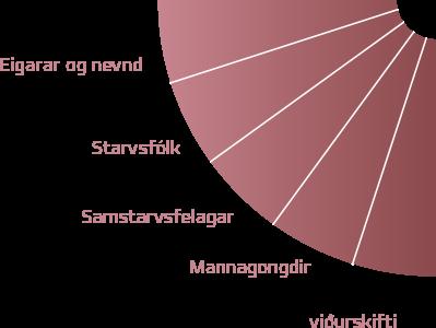 vaekst-red.png
