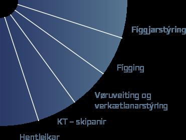 vaekst-blue.png