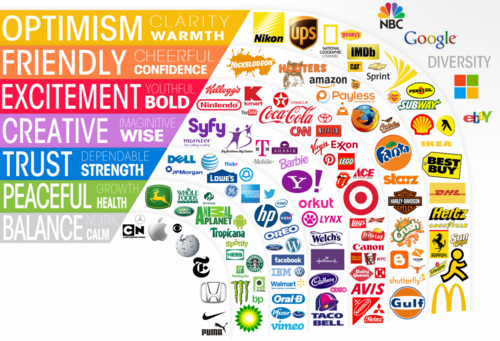 brands-and-colors-1024x699.png