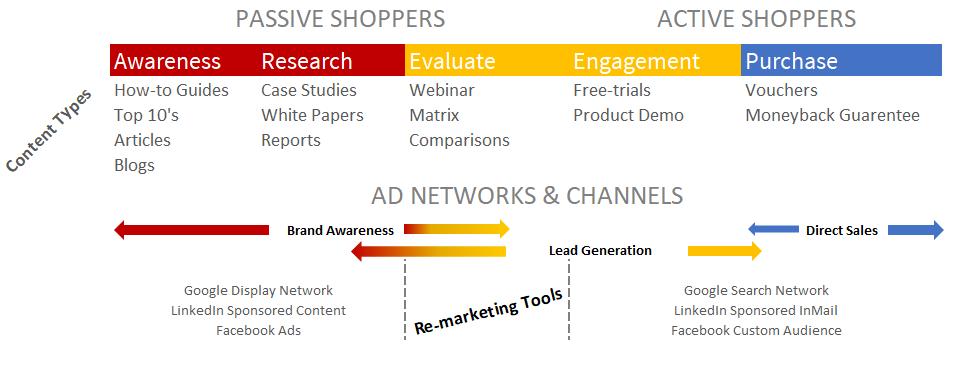 re-marketing-2.jpg