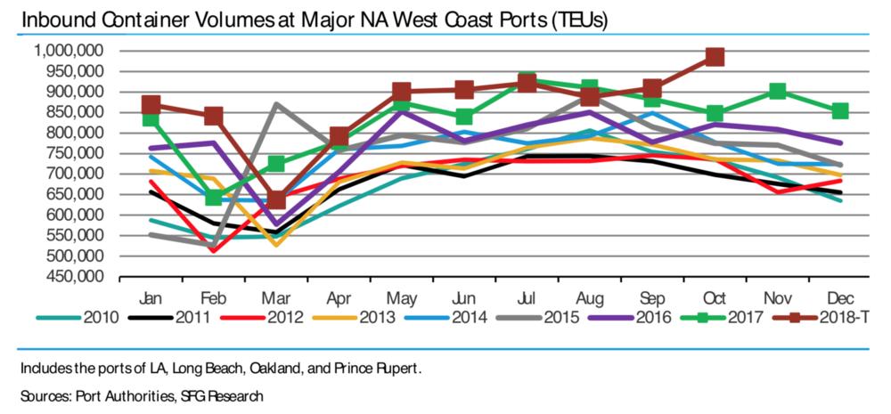 (Chart: Susquehanna Financial Group)