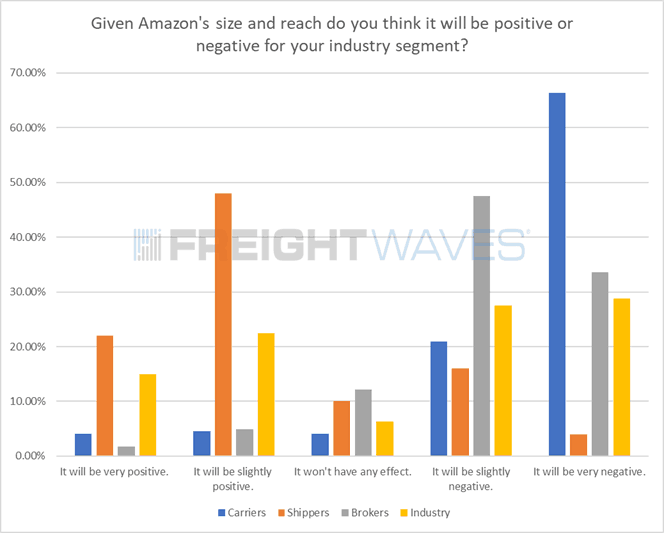 AMAZON-FREIGHT-INTEL.png