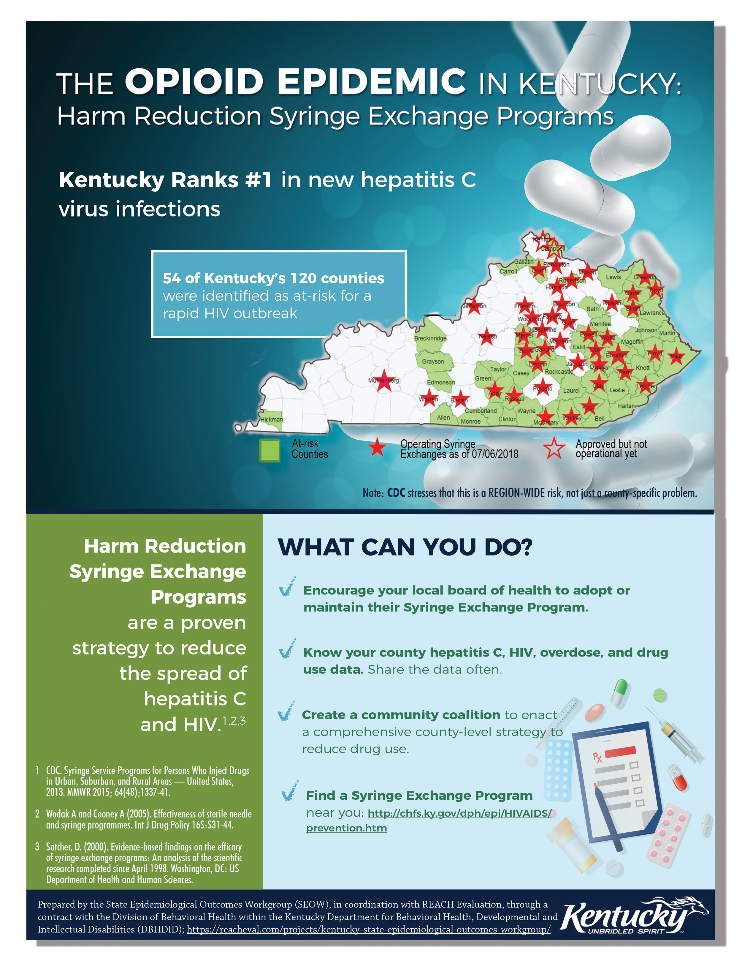 The Opioid Epidemic in Kentucky: Syringe Exchange Programs - Infographic March 2018