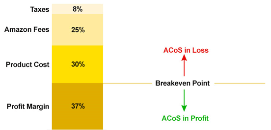 acos.png