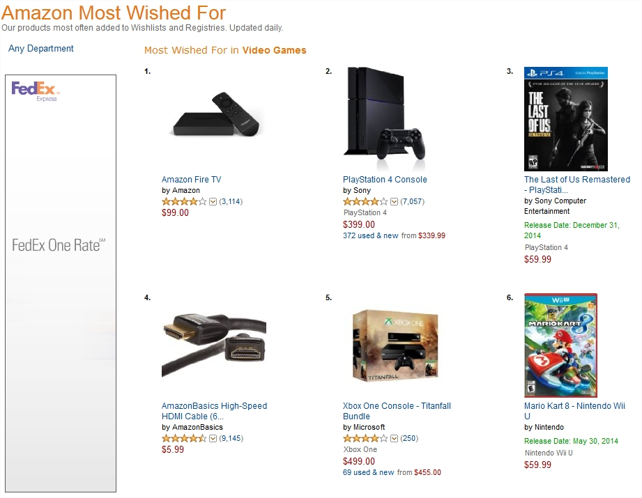 Amazon Most Wished For.jpg