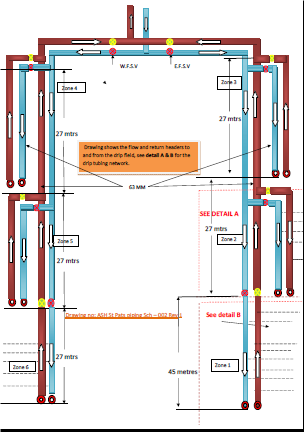 Drip Project Housing Estate - design schematic
