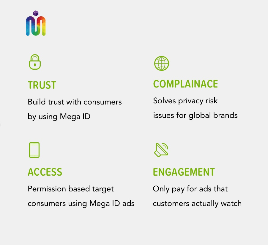 PRIVACY COMPLIANCE - Most business are not aware of the liabilities they are accumulating by holding consumers personal data. New laws mean this data must be secure, permission based and customer accessible. Rather than expensive process and organizational redesign Mega ID's Secure Sign On (SSO) solutions provide instant compliance to businesses holding consumer data.