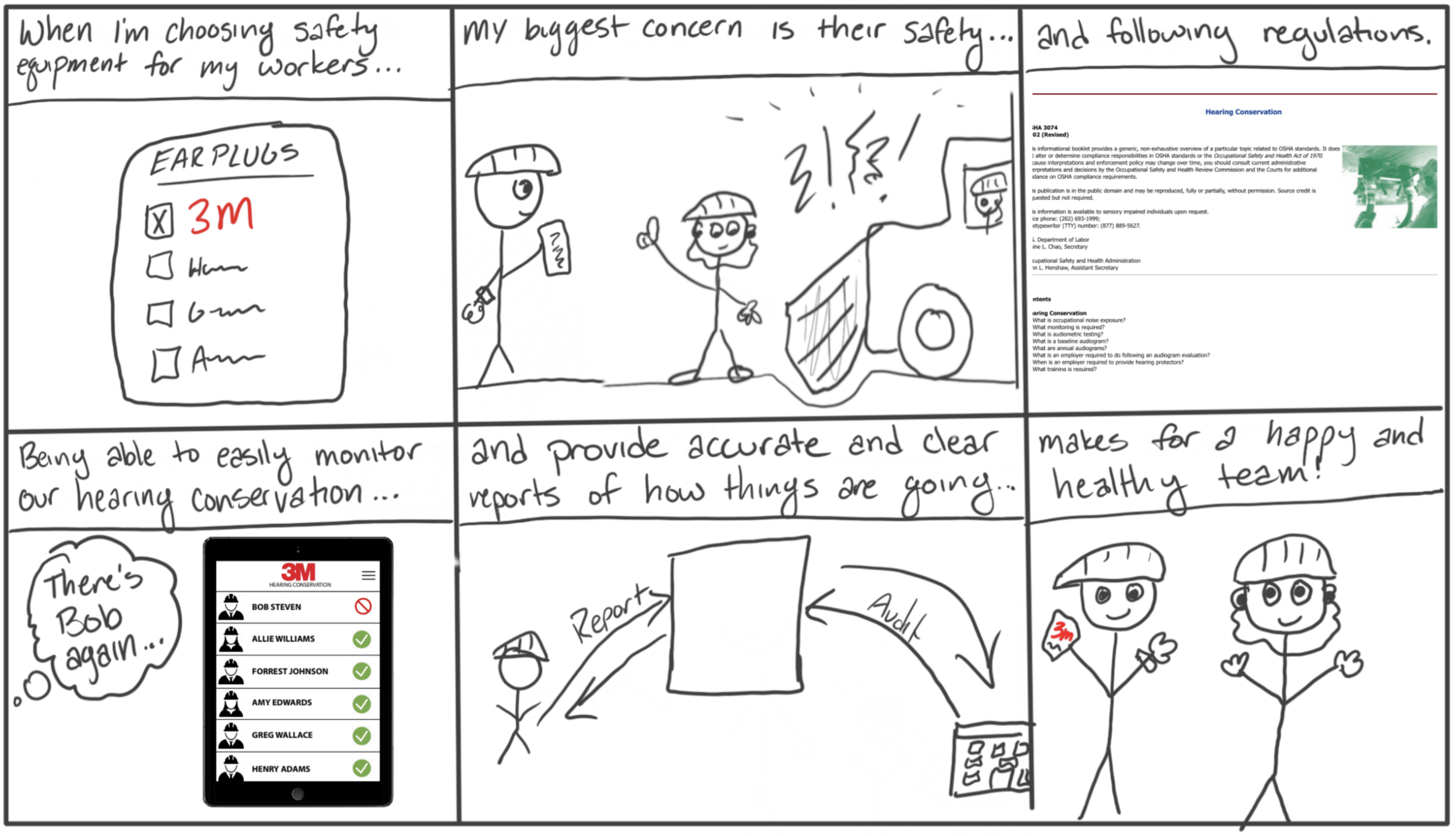 Storyboards were created to help communicate future states of the user experience. These scenarios help visually predict and explore the user's experience with the 3M app and Smart Sound Earplugs.