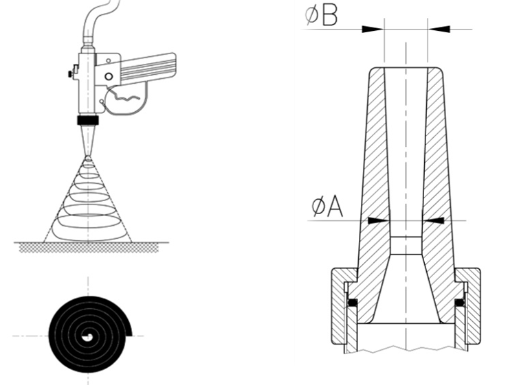 HELIX VORTEX - - Minimizes human error - Maximizes protection of the surface - Maximizes performance