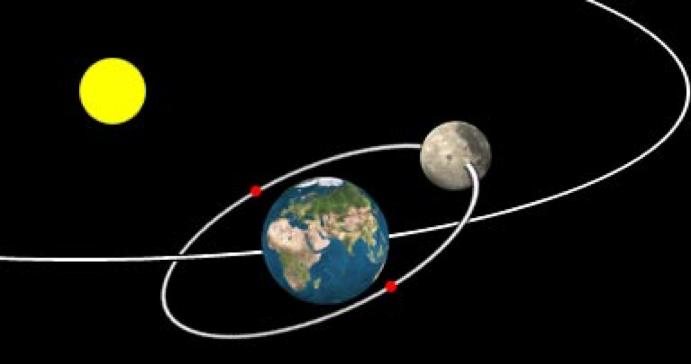 Moon's Circular Orbit