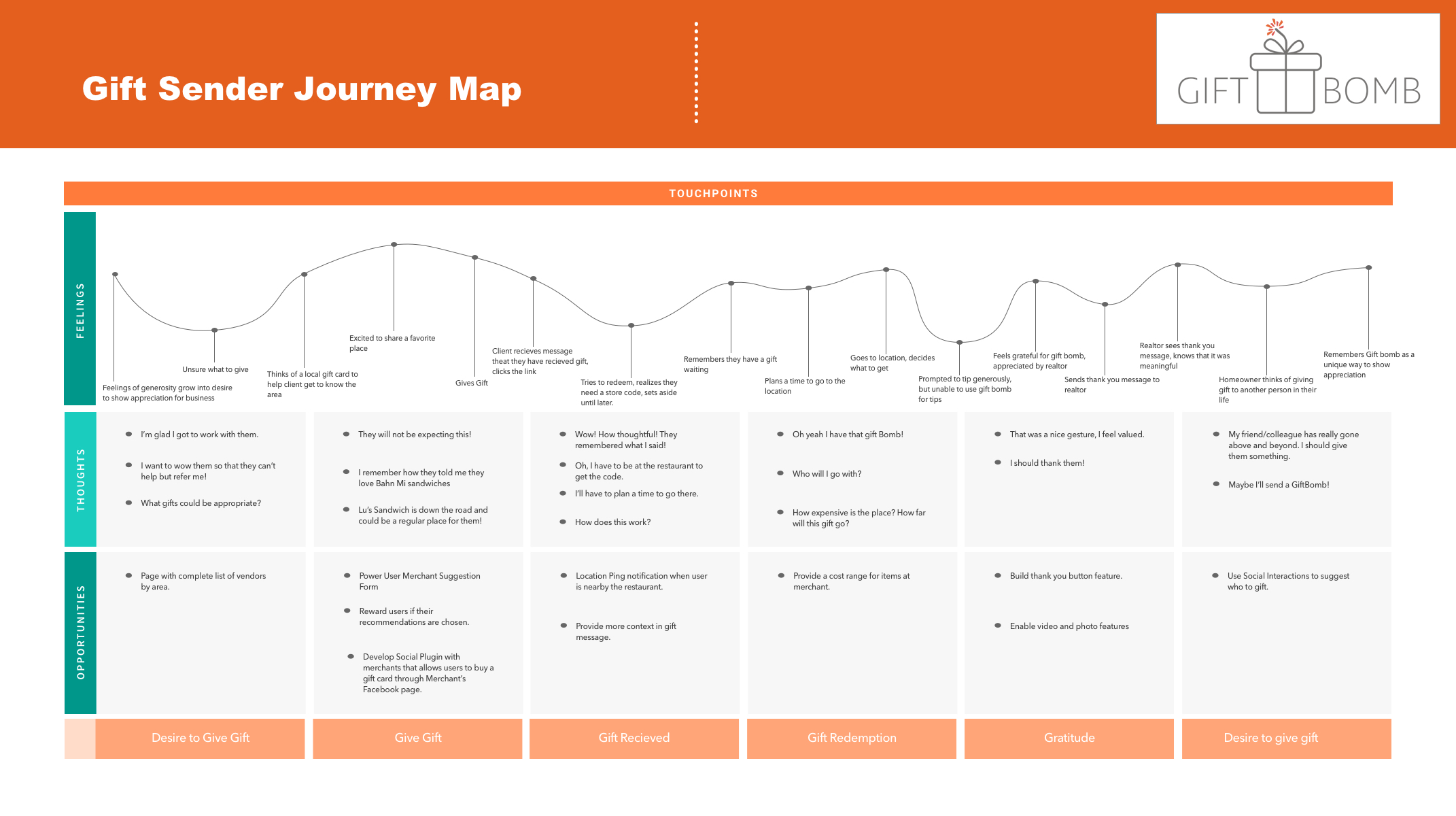 Journey Map Style #2.jpg