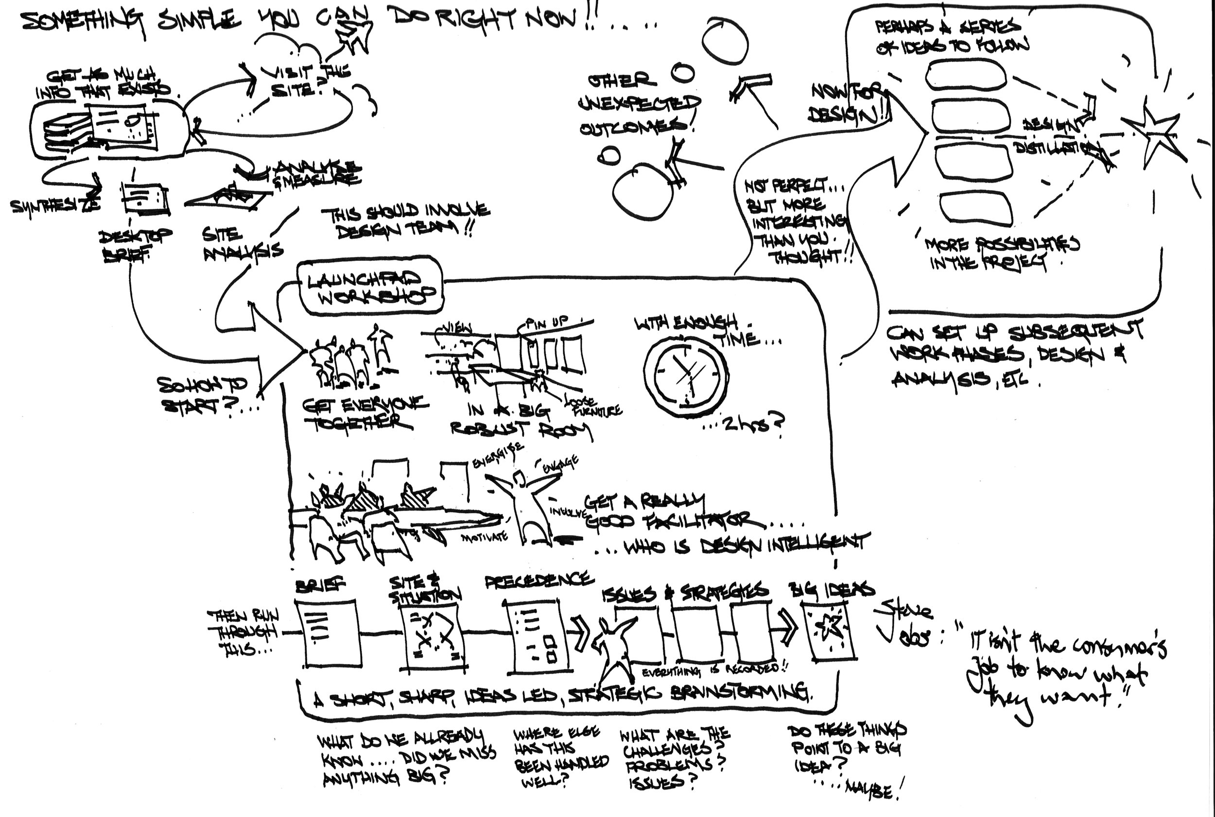 PE Workshop sketch Full.jpg