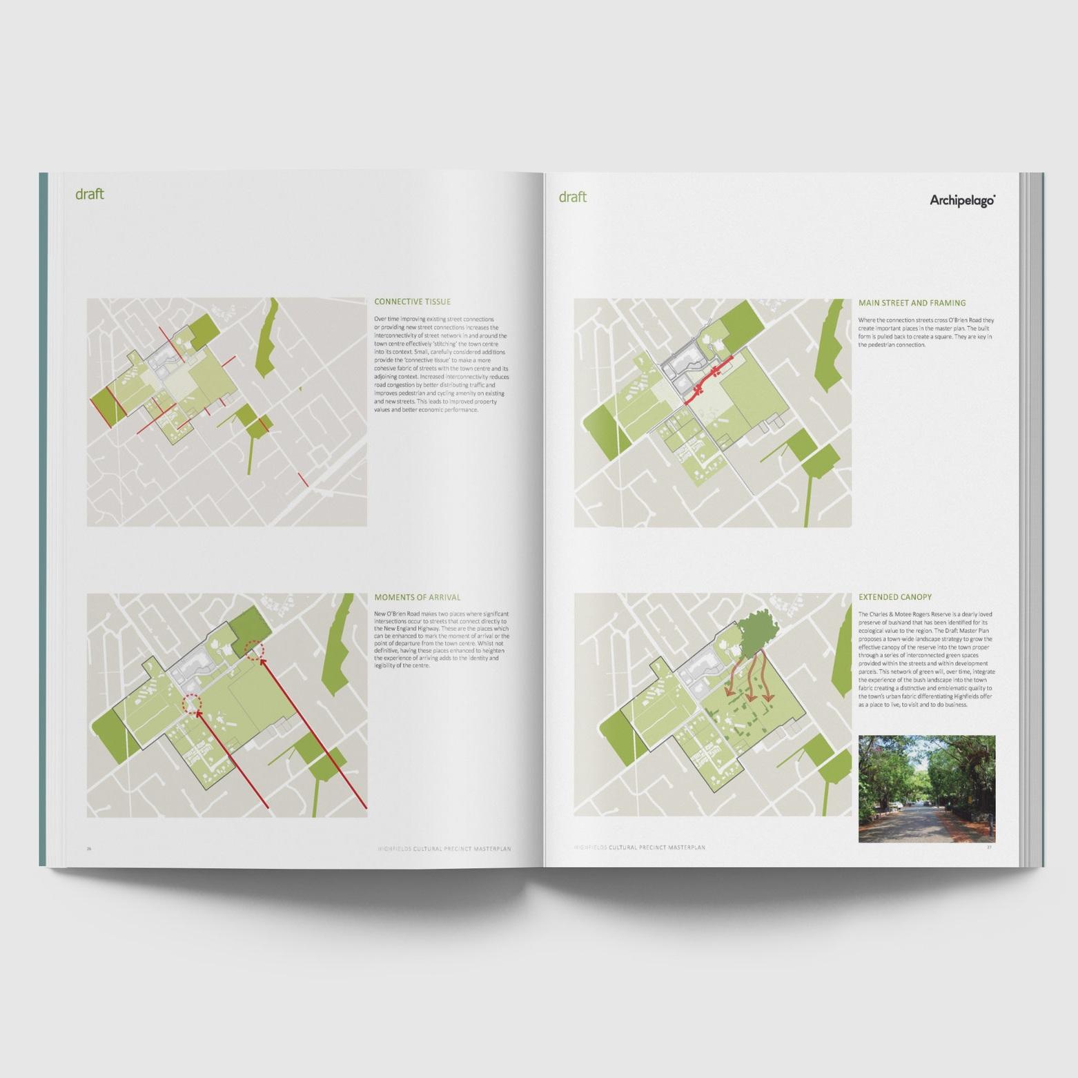 Urban+Design+Strategies+2.jpg