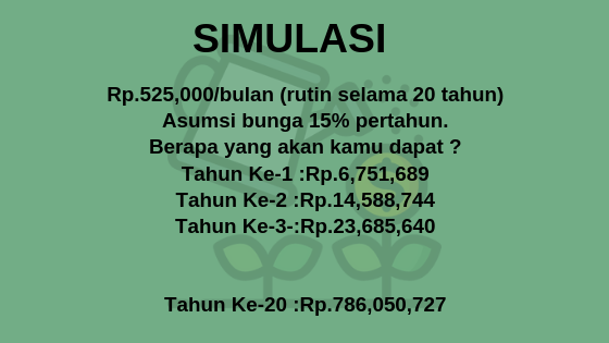 Rp.525,000_bulan (Rutin selama 20 tahun Asumsi bunga 15% pertahun Tahun Ke-1 _ Rp.6,300,000(15%)-_ 7,245,000 Tahun Ke-2 _ 13,545,000 (15%)-_ (1).png