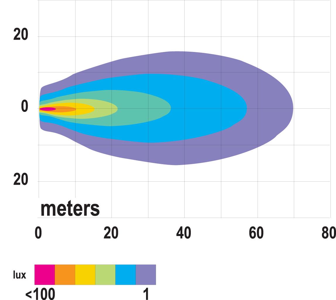 PM-904-MV Chart.jpg