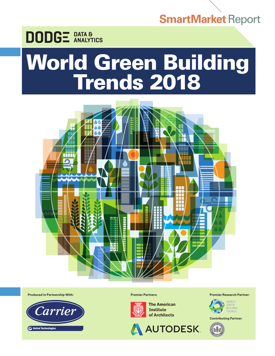- Only 14% of respondents around the world said that they build green because it is aesthetically pleasing, in Canada it was 30%. Respondents in Canada said the top triggers driving future green building activity in North America are: Client Demands 50%; Environmental Regulations - 39%; Right thing to do - 31%; Healthier buildings - 29%; Market transformation 23%; lower operating costs 19%.