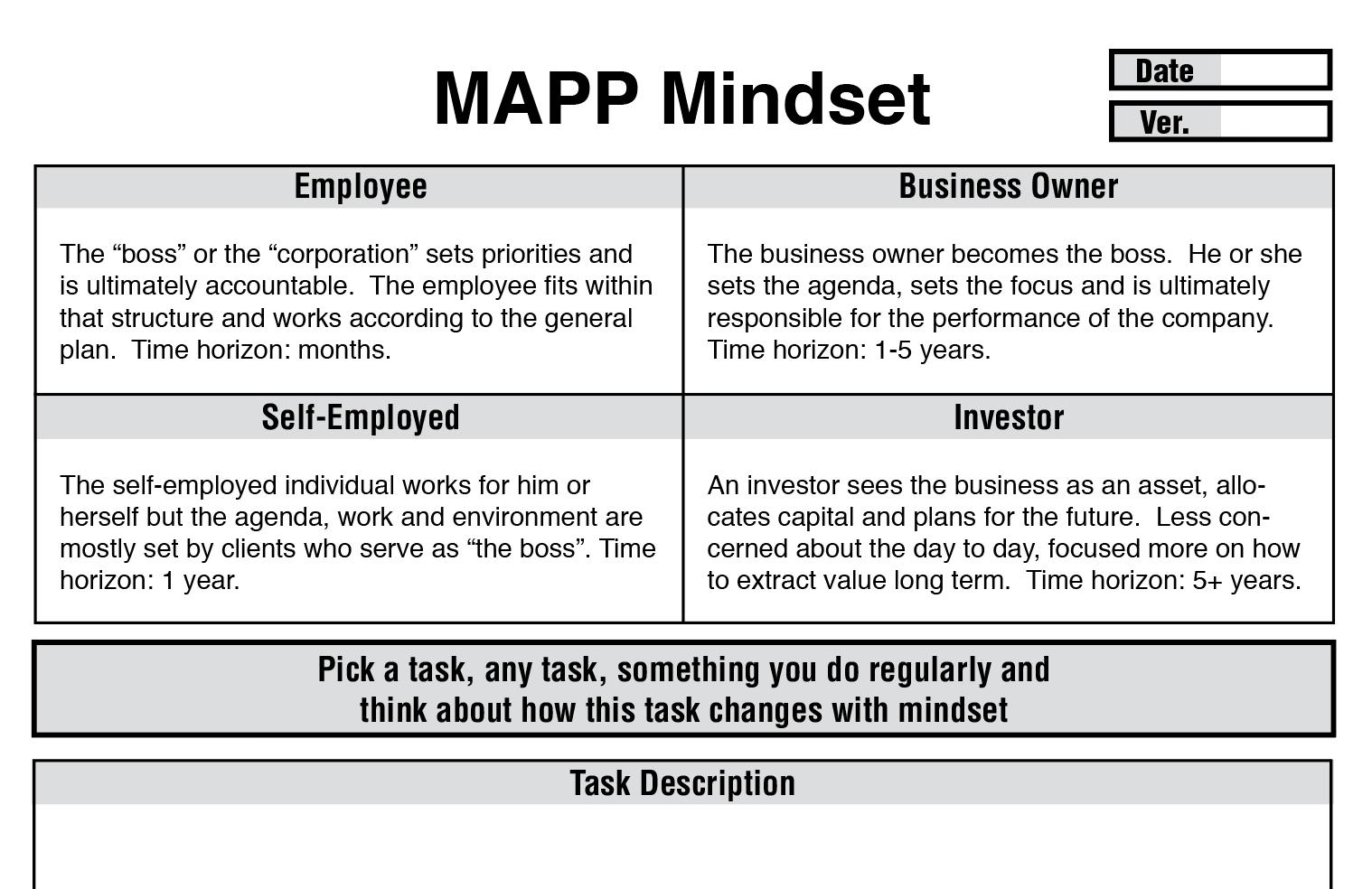 Download theMAPP Mindset Tool -
