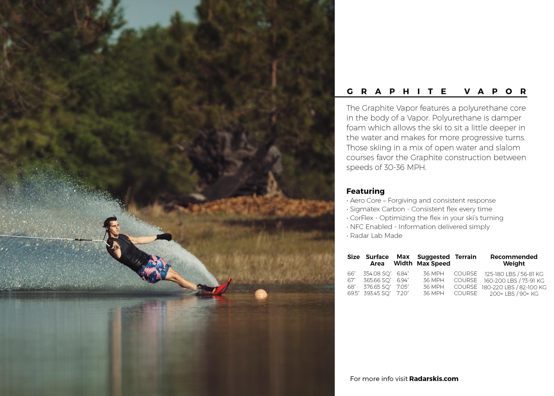 Vapor Graphite Post Card Back.jpg