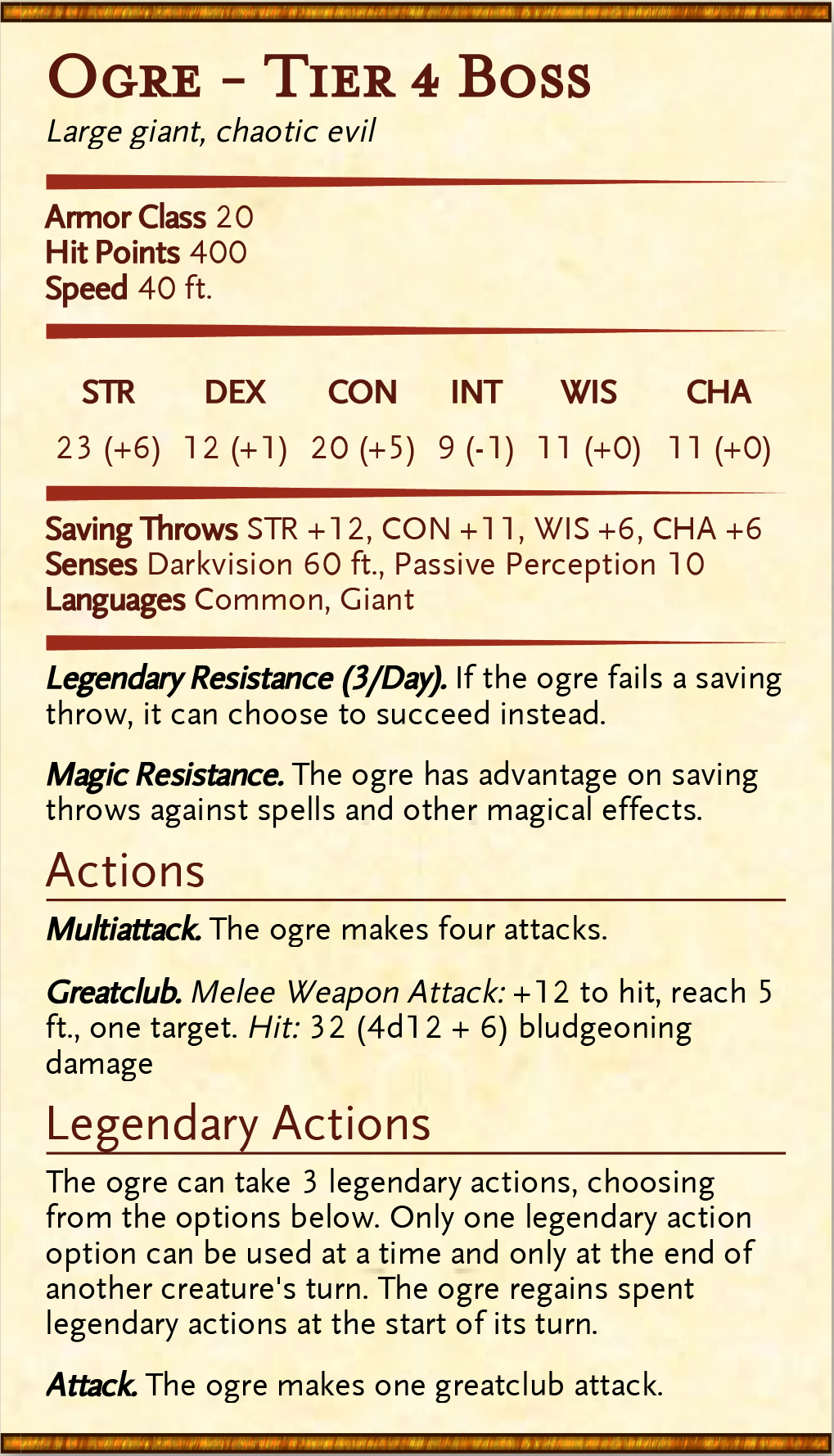 Figuring Out Combat in 5e: Making a Boss — Dump Stat Adventures
