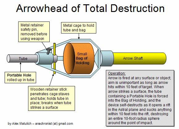 Arrowhead of Destruction.jpg