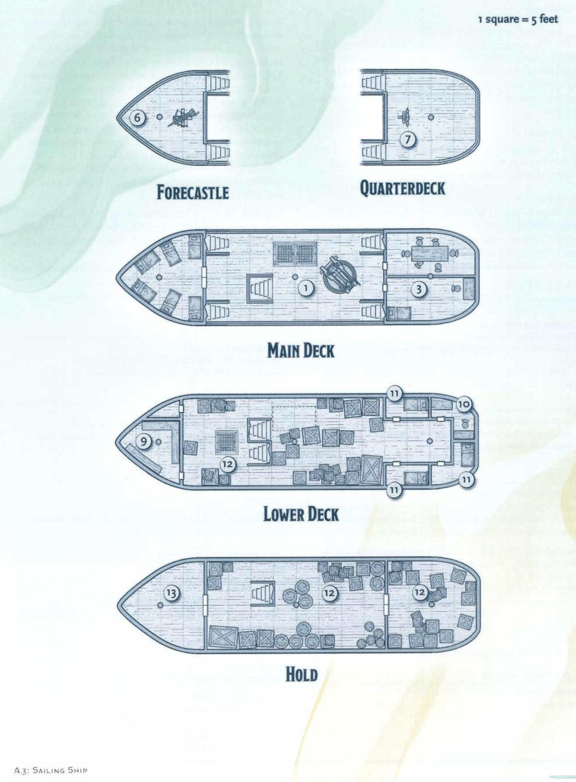 Navigation 3 / Campaign Diary: Archipelago Adventures - Pt