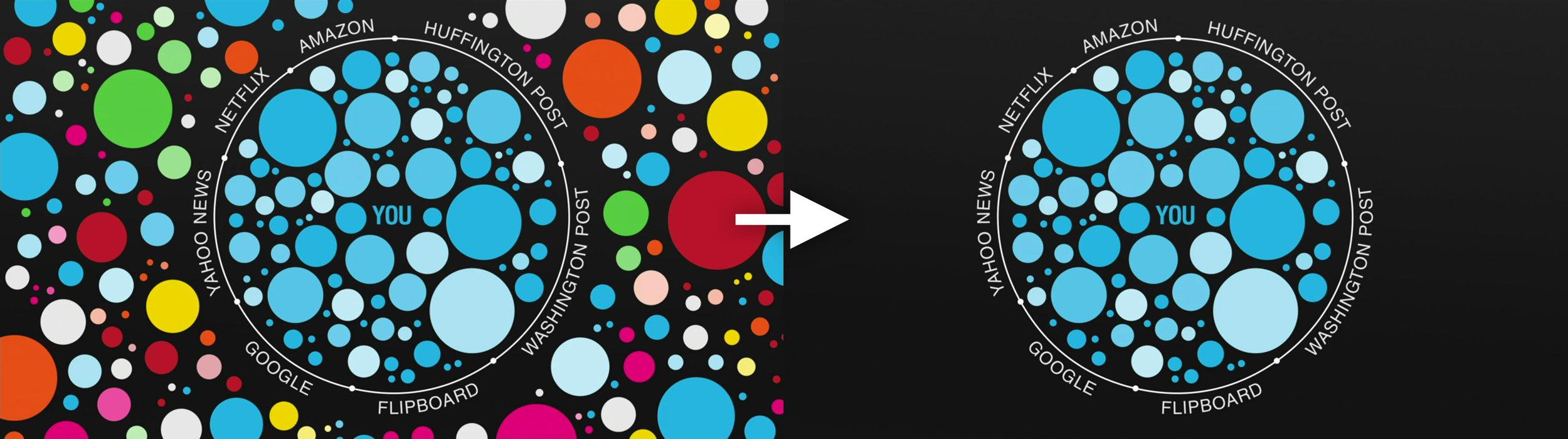 """Pariser, Eli (May 2, 2011),  """"Ted Talk: Beware Online """"Filter Bubbles"""""""""""
