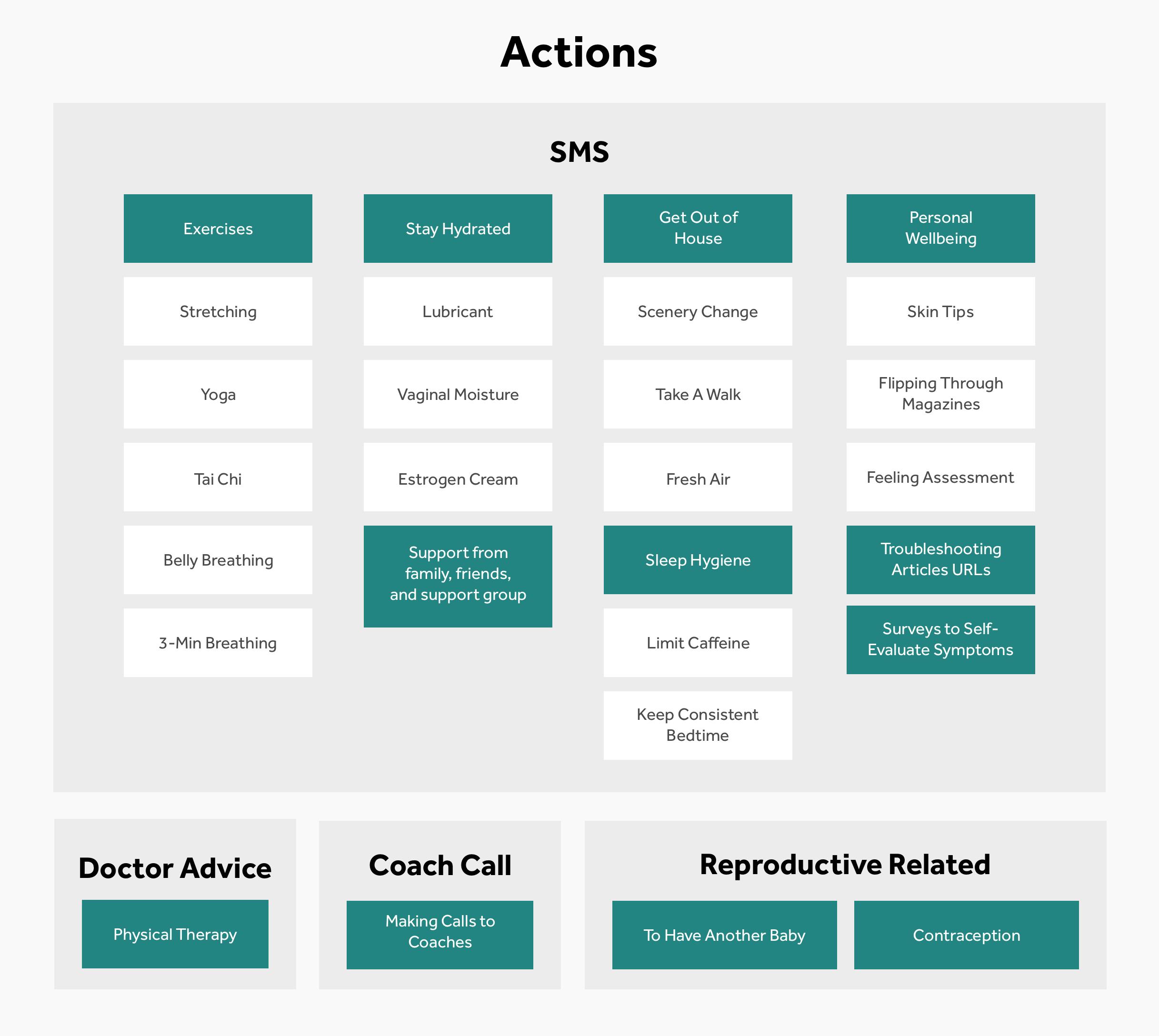 fovi-actions.jpg