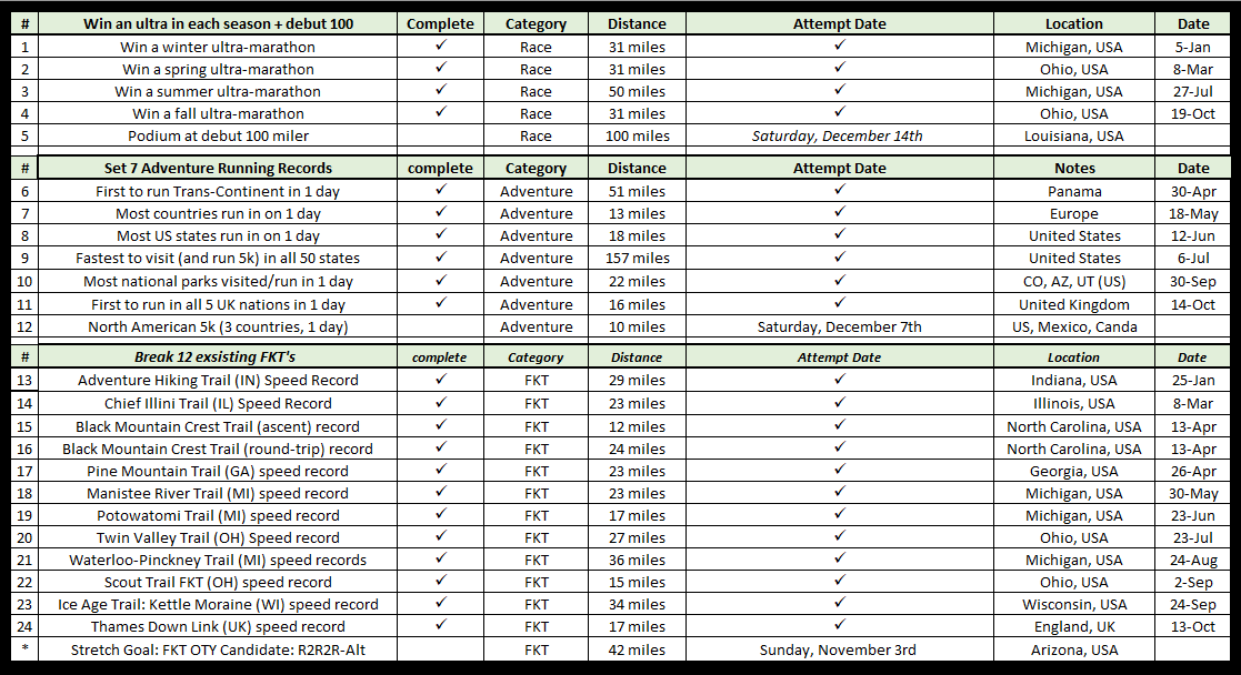 Nat Geo spreadsheet October 20th.png