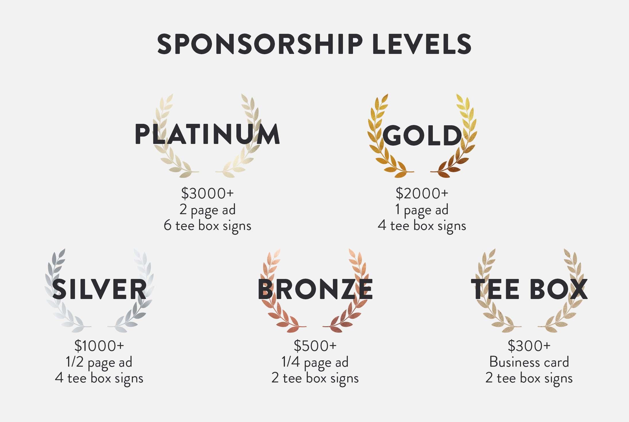KDSF Sponsorship Levels.jpg