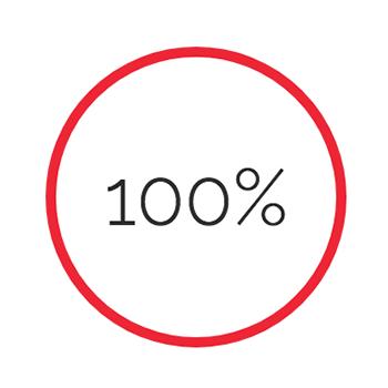 RenOC_Chart_100.png