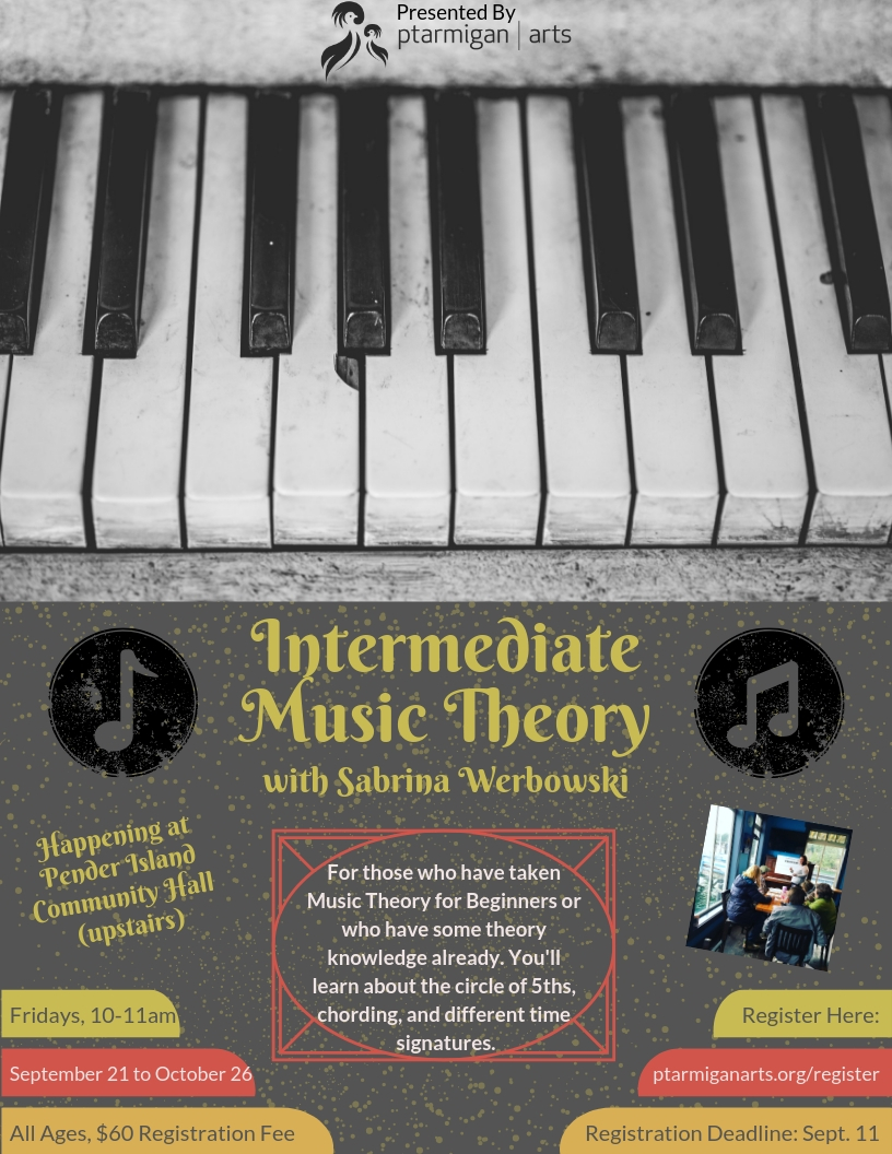 Intermediate Music Theory.jpg